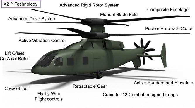 Boeing ra ý tưởng trực thăng tấn công mới, thay thế cho cả OH-58 và AH-64 Apache ảnh 1