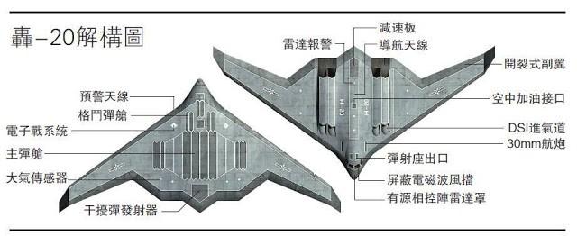Trung Quốc phát triển thành công máy bay ném bom chiến lược tàng hình ảnh 3