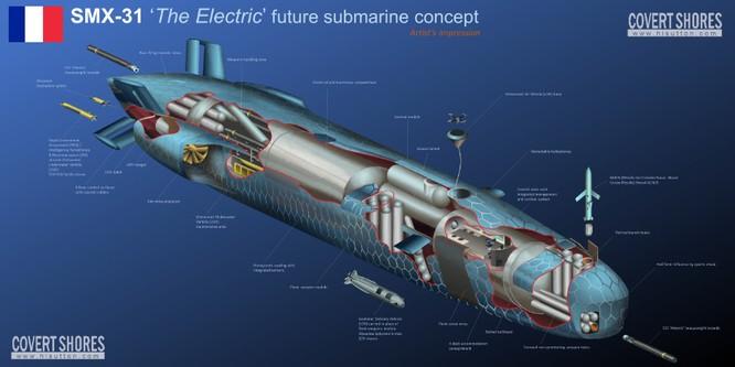 Hải quân Pháp phát triển tàu ngầm siêu hiện đại dạng cá voi ảnh 1