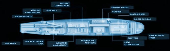 Hải quân Pháp phát triển tàu ngầm siêu hiện đại dạng cá voi ảnh 4