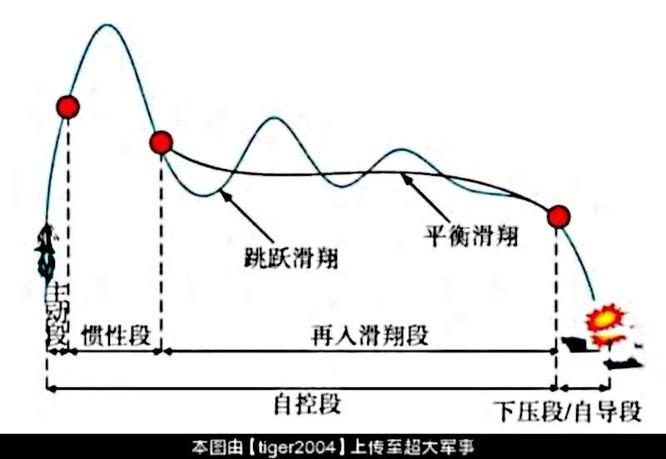 Trung Quốc giới thiệu sát thủ tàu sân bay Mỹ ảnh 2