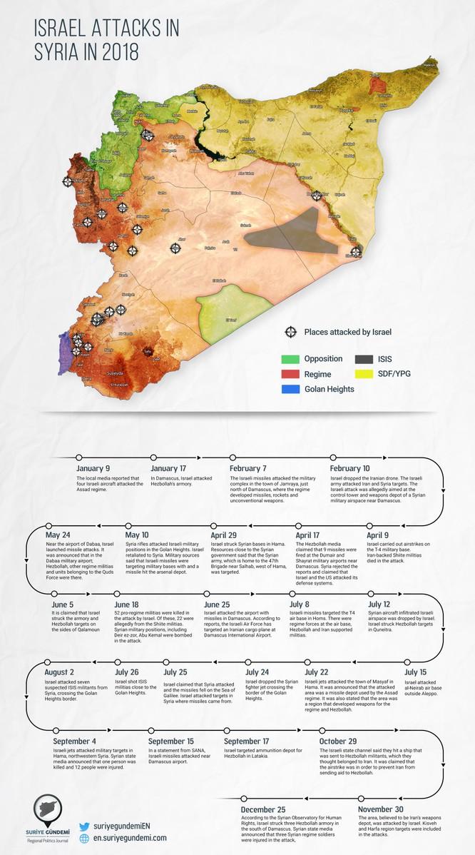 """Israel trực tiếp can thiệp vào Syria, cung cấp vũ khí và không kích yểm trợ """"quân nổi dậy"""" ảnh 1"""