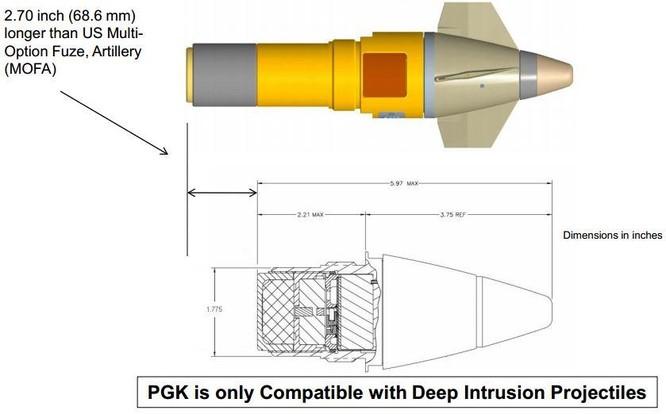 Mỹ phát triển đạn 155mm HE độ chính xác cao theo kinh nghiệm từ chiến trường Syria ảnh 1