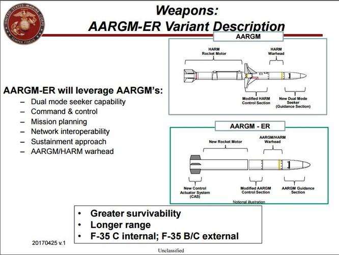 Mỹ phát triển tên lửa chống radar đối phó với phòng không Nga-Trung ảnh 1