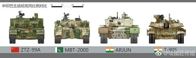 Chuyên gia quân sự độc lập so sánh T-90S của Nga với các loại xe tăng tương đương ảnh 2