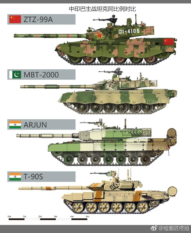 Chuyên gia quân sự độc lập so sánh T-90S của Nga với các loại xe tăng tương đương ảnh 1