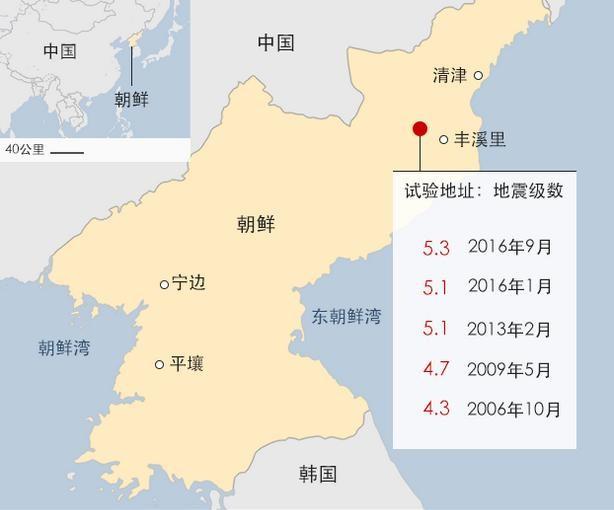 Mức độ rung chấn của từng vụ thử hạt nhân của Triều Tiên. Ảnh: BBC