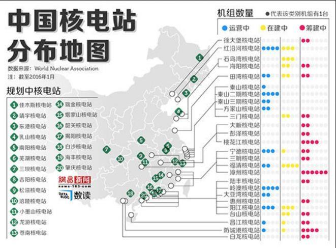 Bản đồ phân bố nhà máy điện hạt nhân Trung Quốc. Ảnh: ndnp.com.cn