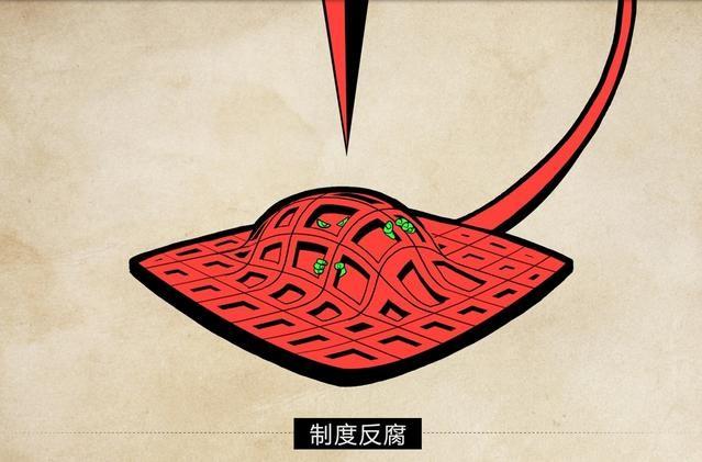 Trung Quốc đẩy mạnh cuộc chiến chống tham nhũng bằng luật pháp và chế độ. Ảnh: Đa Chiều