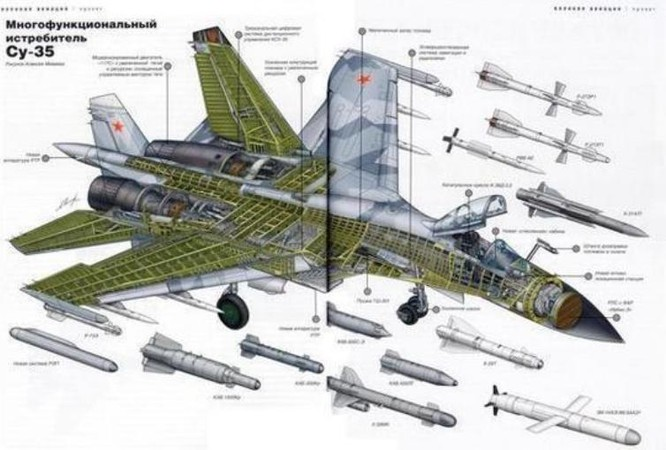 Máy bay chiến đấu Su-35 Nga mang theo rất nhiều vũ khí. Ảnh: Sina