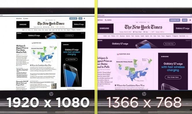Tại sao tới 66% màn hình laptop trên thị trường hiện nay có chất lượng dở tệ? - Ảnh 2