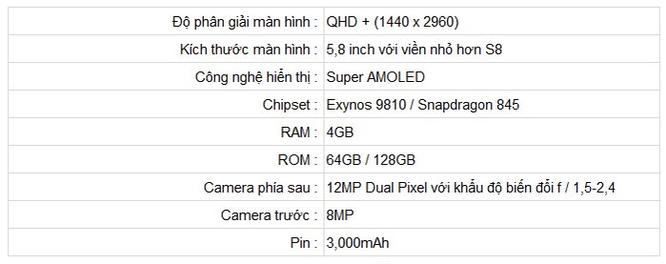 RÒ RỈ: Giá Samsung Galaxy S9 tại Châu Âu - Ảnh 4
