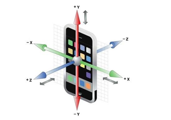 Điện thoại có thể tiết lộ vị trí của bạn, ngay cả khi bạn tắt Wifi, 3G lẫn GPS - Ảnh 2