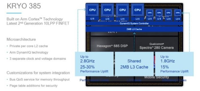 Snapdragon 845 có điểm benchmark cực ấn tượng, đồ họa cao hơn cả iPhone X - Ảnh 1