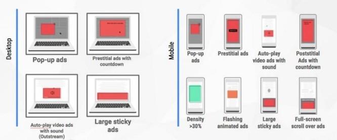 Chặn quảng cáo, đổi mới Gmail và ra tính năng Stories: Google đang thực sự có 'âm mưu' gì? - Ảnh 3