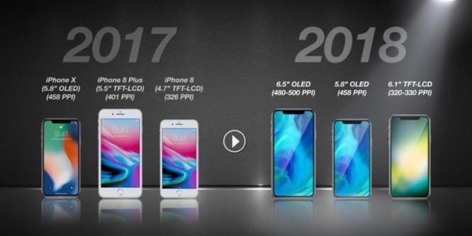 KGI dự đoán Apple bán được 100 triệu iPhone 6.1 inch, giá bán bằng iPhone 8 - Ảnh 1
