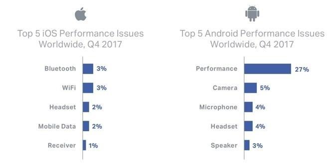 iPhone đứng số 1 trong thị trường smartphone tân trang - Ảnh 2