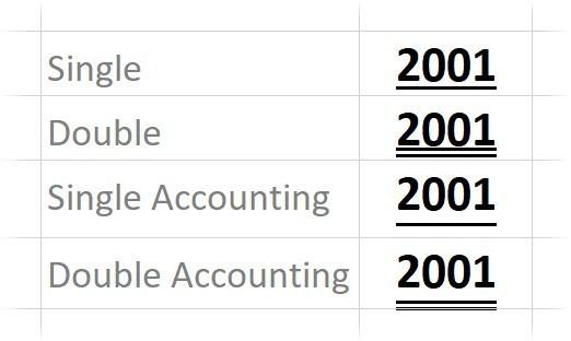 Cách sử dụng các kiểu gạch chân chữ bị ẩn trên Excel - Ảnh 3