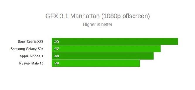 So sánh kích thước của những con chip cao cấp đến từ Qualcomm, Samsung, Huawei và Apple - Ảnh 5