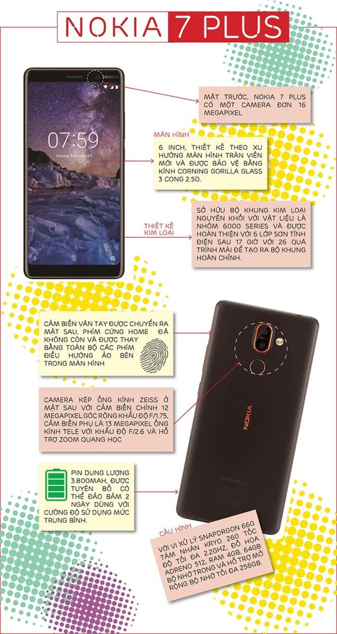 Những điểm nhấn ấn tượng của Nokia 7 Plus ảnh 1