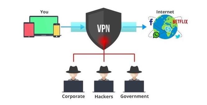 7 mẹo để không bị hack khi sử dụng WiFi ảnh 2