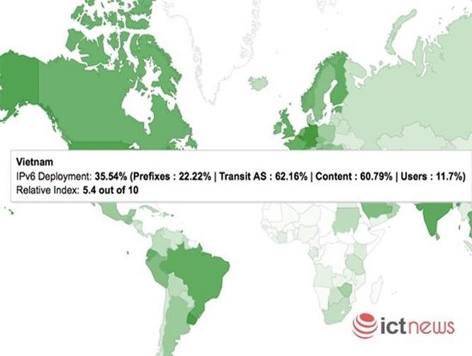 Việt Nam hiện đã có hơn 4,8 triệu người dùng địa chỉ Internet IPv6 ảnh 1