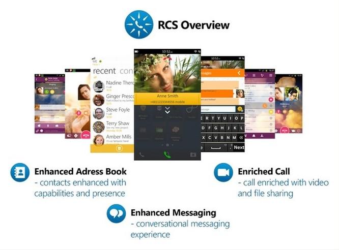 RCS, chuẩn tin nhắn kế nhiệm SMS truyền thống là gì? ảnh 4