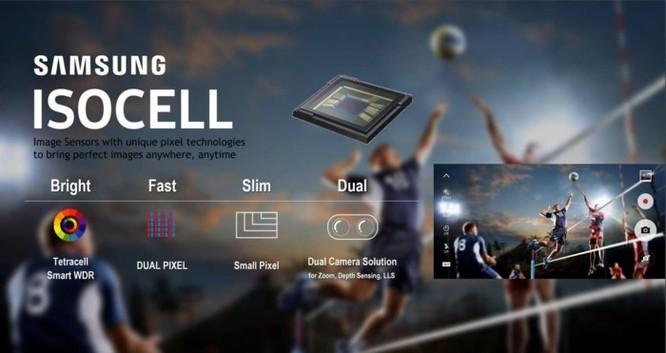 Samsung 'ISOCELL' đang cạnh tranh gay gắt với Sony trong thị trường cảm biến hình ảnh CMOS ảnh 2