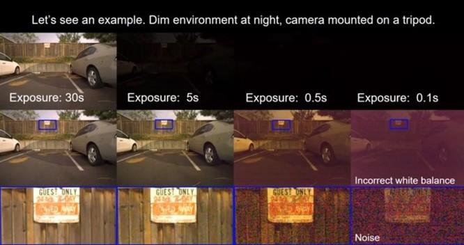 AI sẽ là chìa khóa giúp chụp ảnh thiếu sáng ít noise và cân bằng trắng tốt hơn ảnh 2