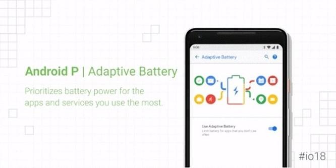 Tất cả những tính năng mới trên Android P bạn nên biết ảnh 1
