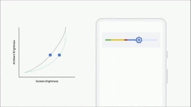 Tất cả những tính năng mới trên Android P bạn nên biết ảnh 2