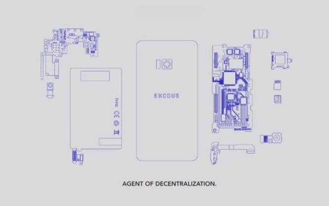 HTC bất ngờ công bố chiếc điện thoại blockchain đầu tiên HTC Exodus ảnh 2