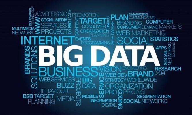 Chúng ta tạo ra bao nhiêu dữ liệu mỗi ngày? ảnh 1