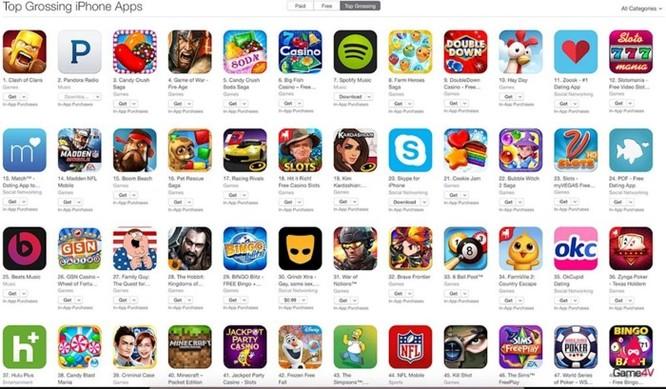 Apple là 'một trong những công ty game lớn nhất trên thế giới' mặc dù không tạo ra game ảnh 1