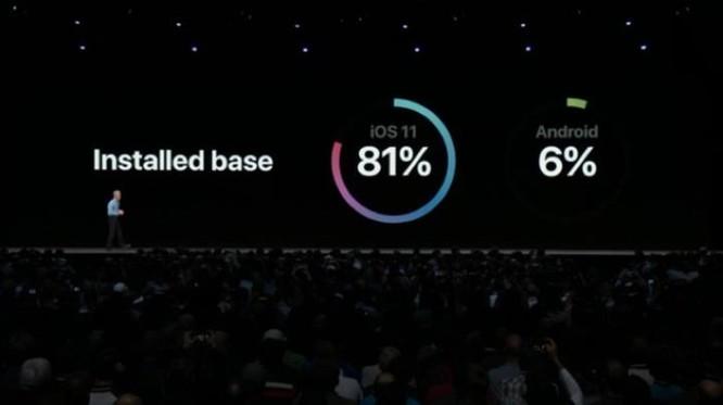 Android nhanh chóng bị 'đá đểu' ngay phần mở đầu sự kiện Apple ảnh 1