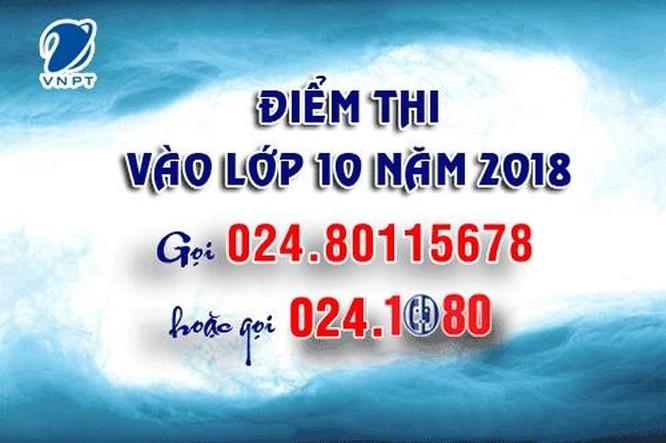 Tổng đài 1080 Hà Nội cung cấp dịch vụ tra cứu điểm thi vào lớp 10 năm 2018 ảnh 1