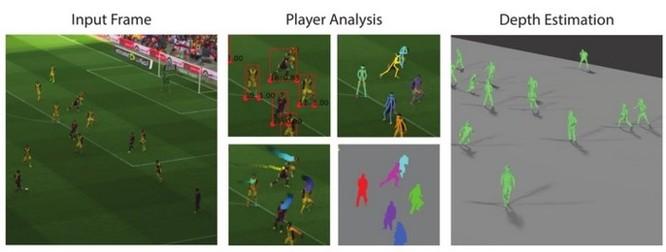 Thưởng thức bóng đá trong tương lai sẽ rất khác nhờ công nghệ thực tế ảo ảnh 1