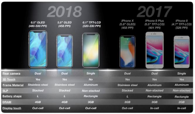 Một loạt iPhone sắc màu sẽ được phát hành trong năm nay ảnh 2