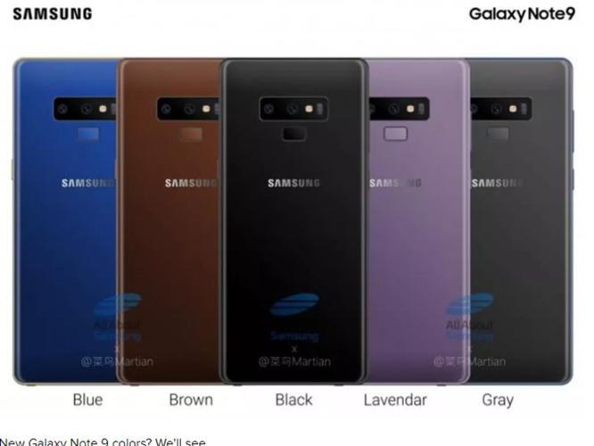 Tất tần tất các thông tin về Galaxy Note 9: ngày ra mắt, bút S-Pen, FaceID và giá khoảng 1000 USD? ảnh 8