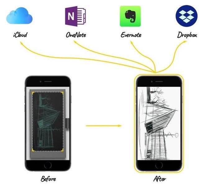 Thiết bị kỳ lạ này sẽ giúp bạn vừa ghi chú, vừa sạc iPhone cùng lúc ảnh 5