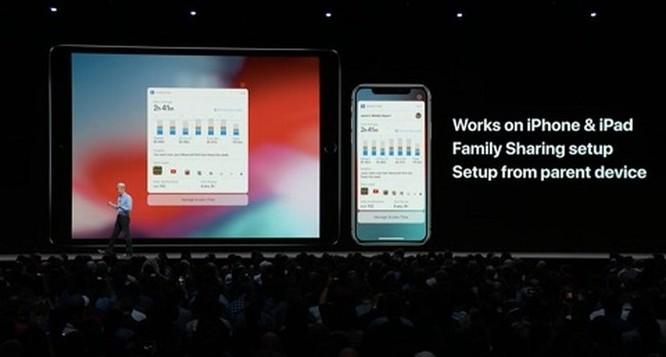15 tính năng hữu ích nhất sẽ có mặt trên iPhone ảnh 11