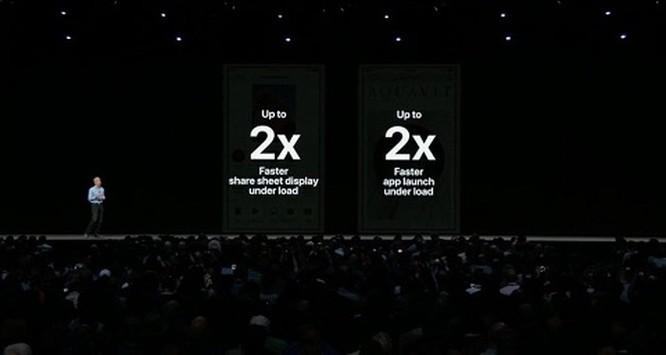 15 tính năng hữu ích nhất sẽ có mặt trên iPhone ảnh 1