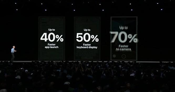 15 tính năng hữu ích nhất sẽ có mặt trên iPhone ảnh 2
