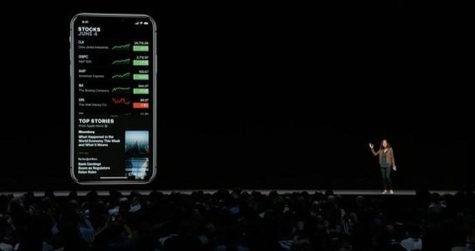 15 tính năng hữu ích nhất sẽ có mặt trên iPhone ảnh 8