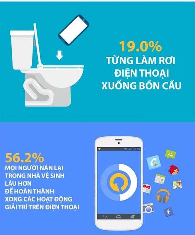 Những thói quen tai hại khi sử dụng smartphone ảnh 3