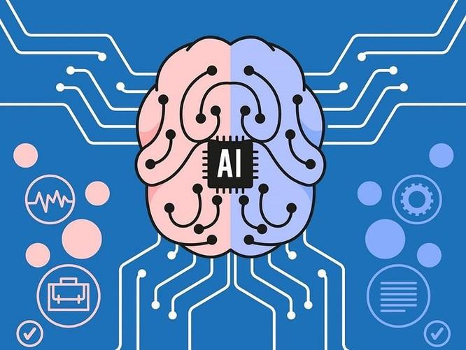 Công nghệ học máy thông minh ngăn chặn thư rác đến 95% ảnh 2