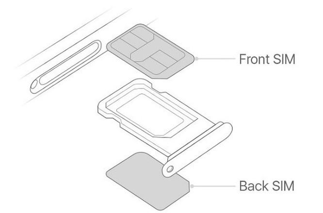 Hướng dẫn khi mua iPhone Xs Max 2 SIM vật lý ảnh 1