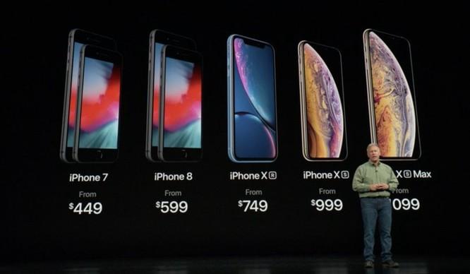 Apple phạm sai lầm lớn khi 'khai tử' iPhone cỡ nhỏ nhất ảnh 1