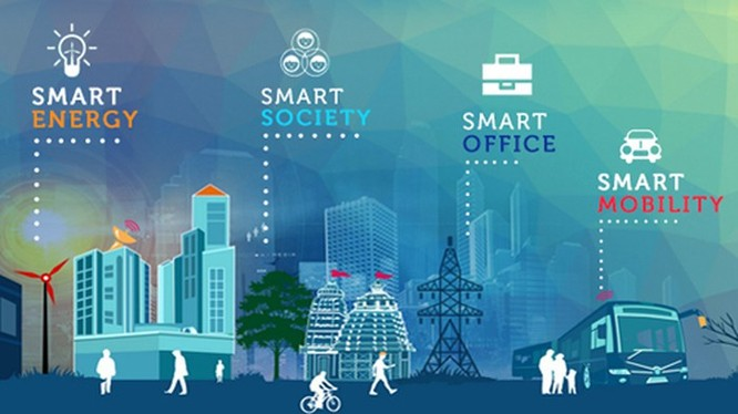 Thành phố thông minh: Mảng kinh doanh màu mỡ dành cho các nhà cung cấp dịch vụ di động ảnh 1