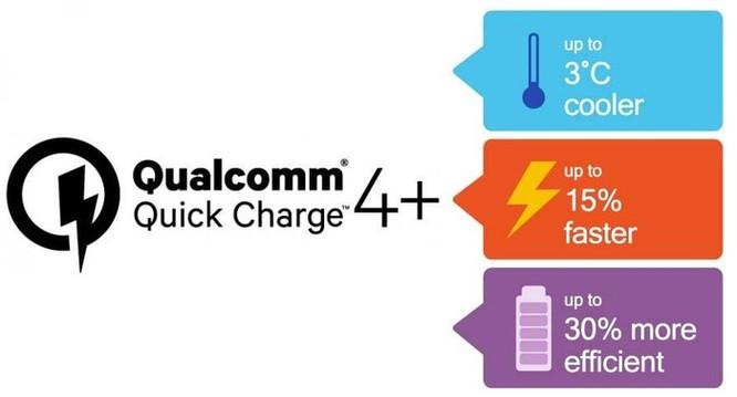 Công nghệ sạc mới của Qualcomm sẽ nhanh tới mức nào? ảnh 2